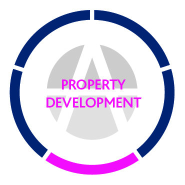 Aldridge - Property Development